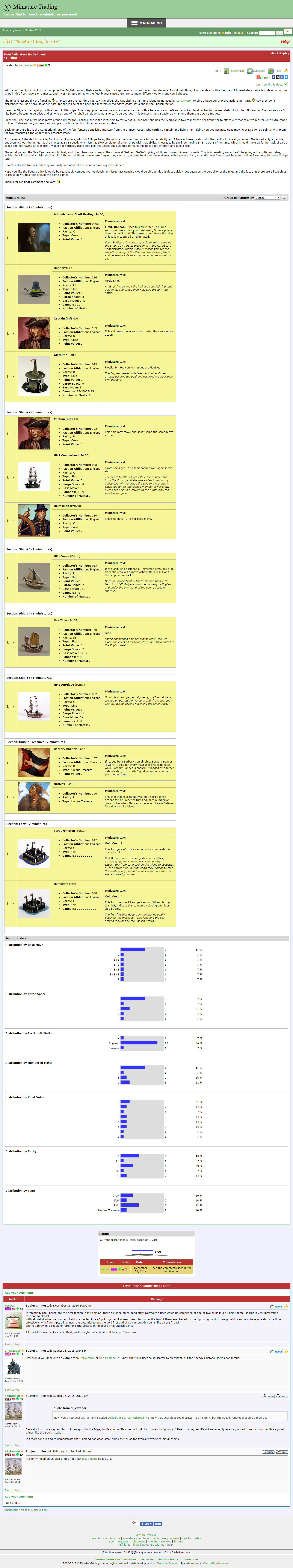 Miniature Englishmen fleet