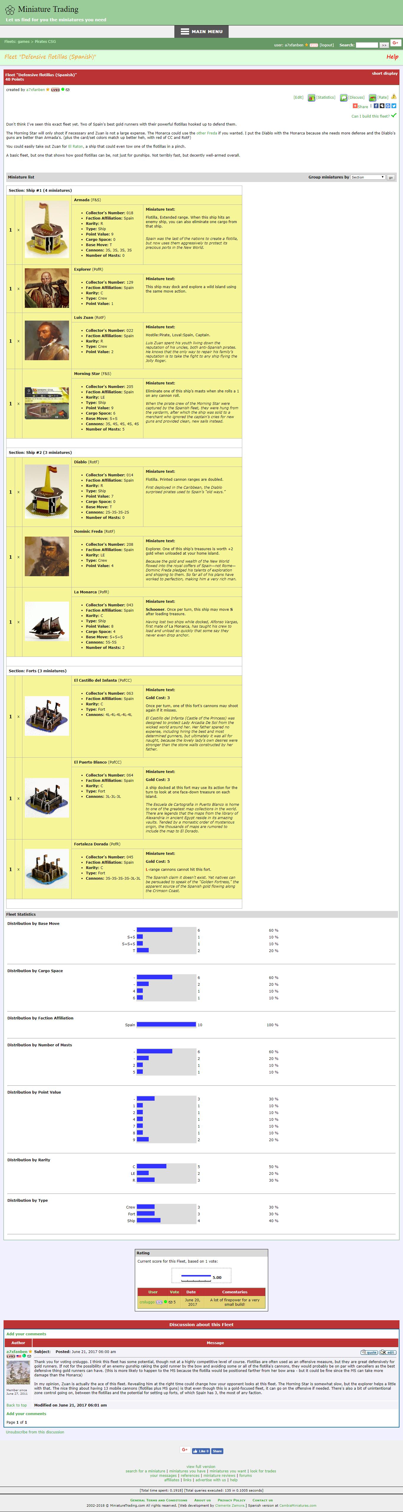 Defensive flotillas (Spanish)