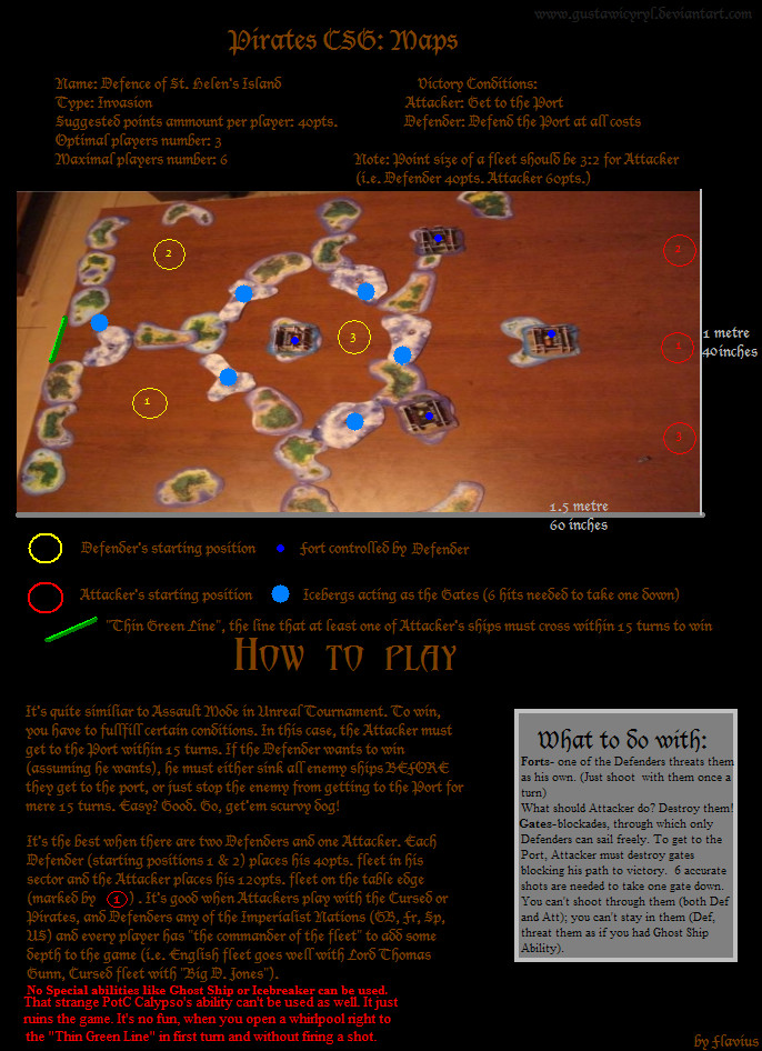 Defence of St. Helens Pirates CSG scenario